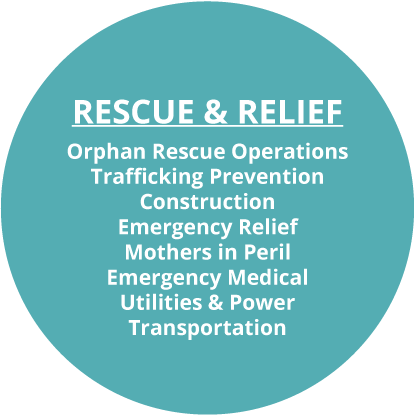 Rescue and Relief